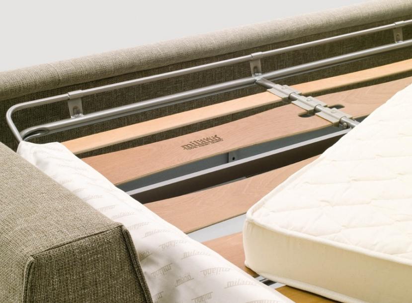 Диван-кровать MILANO BEDDING PARKER